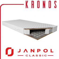 Materac KRONOS - JANPOL