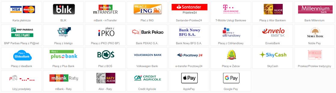 kanały płatności PayU